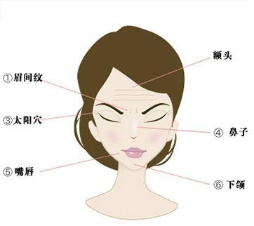 玻尿酸对人体皮肤到底有什么作用
