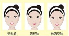 改脸型手术的术前常识有哪些