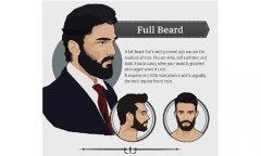 胡须种植有什么特点