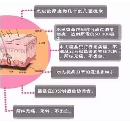 """跨年火拼""""纳米微晶水光""""¥2018/3次"""