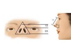 上海鼻孔外露怎么办,怎么缩小鼻孔