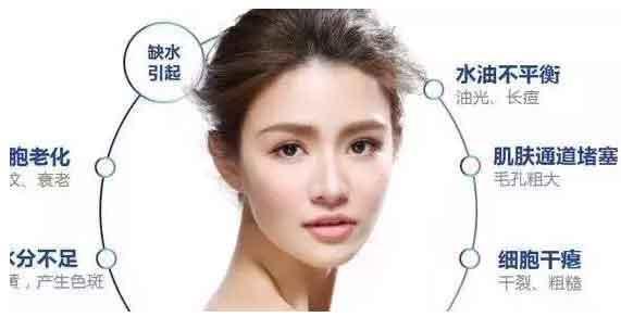 上海水光针注射哪家医院做得好