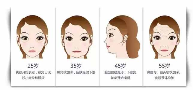 4月11日抗衰专家富秋涛坐诊上海美莱医疗美容医院