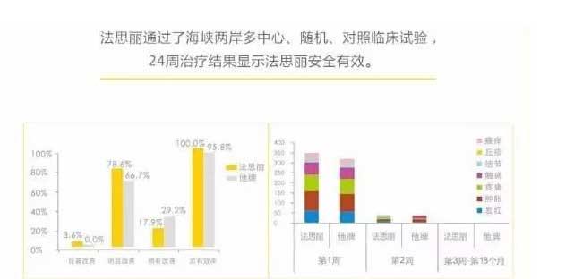 上海美莱申涛介绍法思丽玻尿酸效果注射好不好