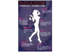 5月7日起每周一欧阳天祥胸部整形大师坐诊上海美莱
