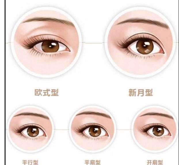 上海双眼皮哪家做得更好