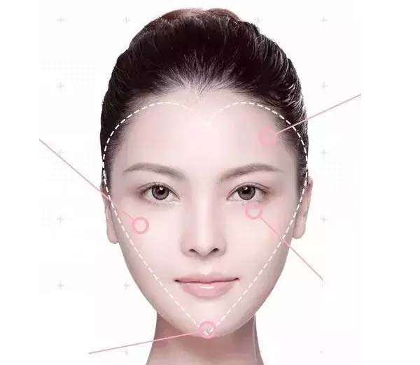 上海美莱10秒自测,你适不适合打玻尿酸