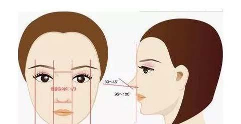 隆鼻注射后材料能够取出吗