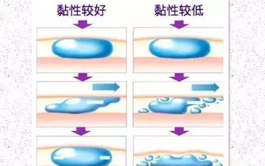 美莱微整形玻尿酸:伊婉c型和v型的区别有哪些