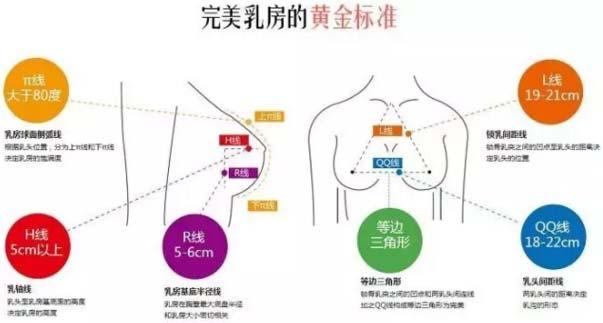 美莱自体脂肪丰胸手术可靠吗