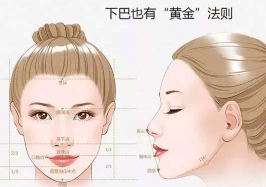 上海美莱玻尿酸助您拥有满满元气翘下巴