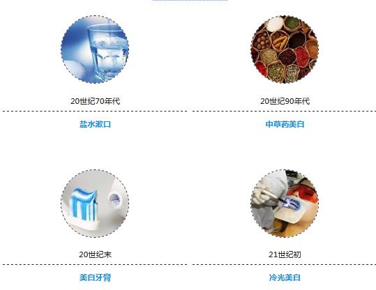 上海美莱-打造专属您的美牙!