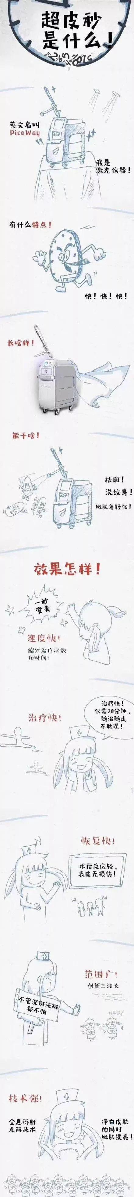 """上海美莱超皮秒""""一秒美颜""""了解一下!"""