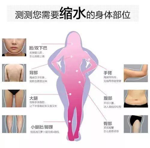 上海美莱吸脂塑形_瘦出不一样的你!