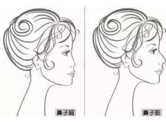 """上海美莱-9月8日【""""鼻""""需""""整""""救】主题沙龙"""