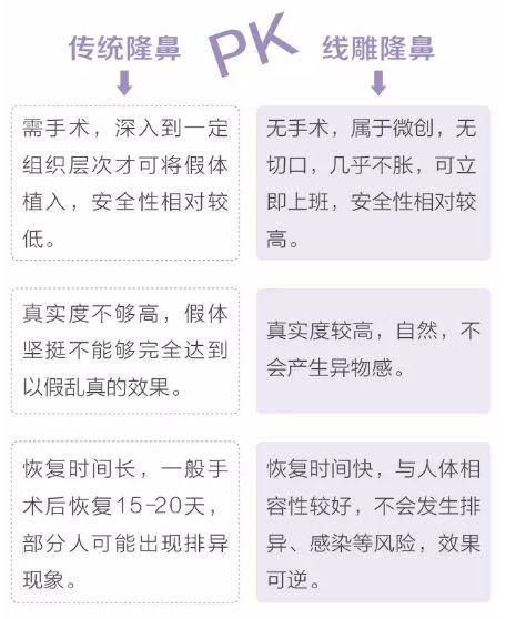 上海美莱科普|线雕隆鼻是什么?与别的隆鼻方式有区别吗