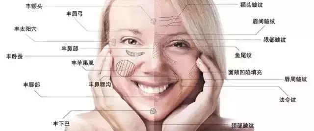 上海美莱脂肪移植,吸脂塑形,打造完美身体曲线!