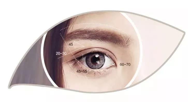 上海做韩式双眼皮的价格是多少
