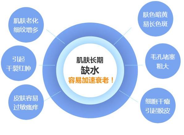上海哪家整形医院皮肤做得好