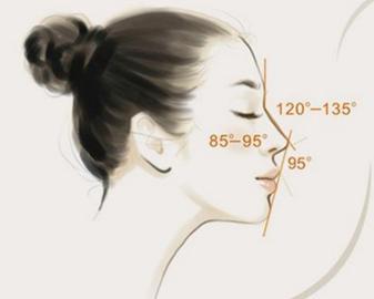 上海美莱注射隆鼻效果