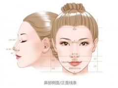 上海做线雕鼻子能保持多久