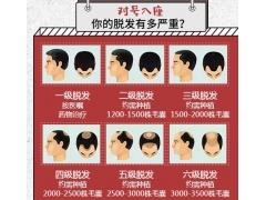 上海头发种植美莱值得信