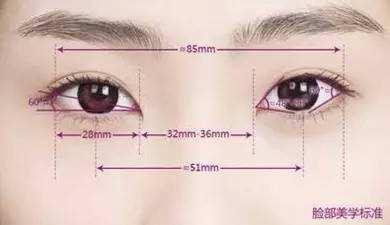 上海美莱双眼皮加开眼角多少钱
