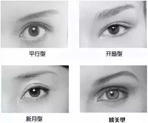 欧式双眼皮和双眼皮的区别