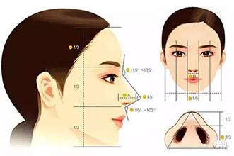 上海膨体隆鼻手术价格是多少钱