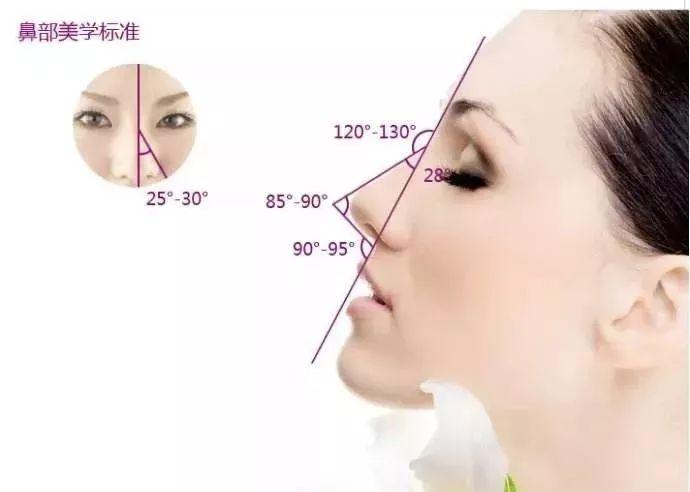鼻尖微整形玻尿酸效果怎么样