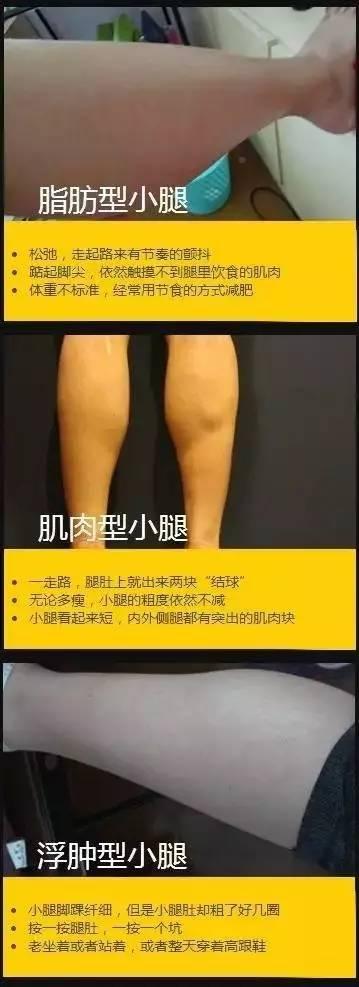 美莱怎么注射瘦腿针