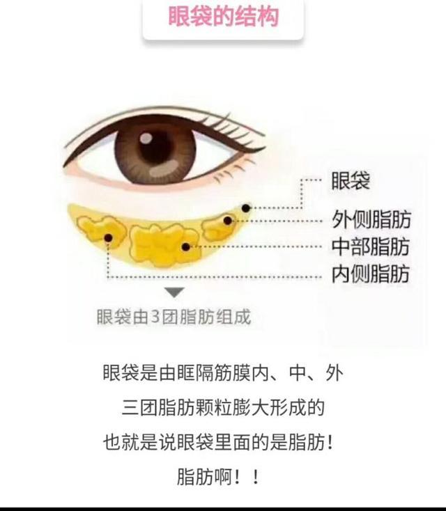 美莱做去眼袋手术靠谱么