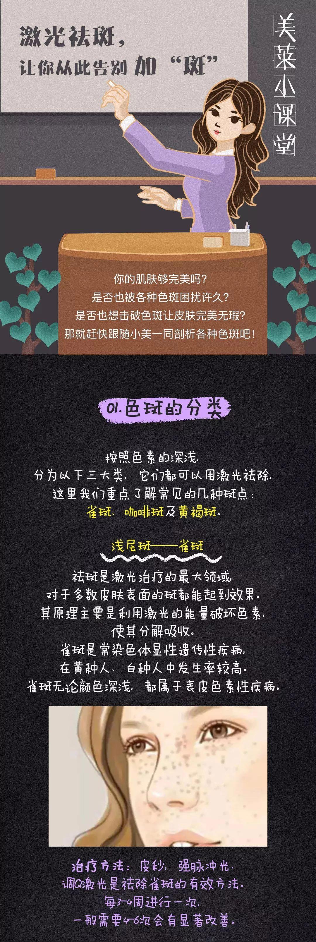 上海美莱激光祛斑