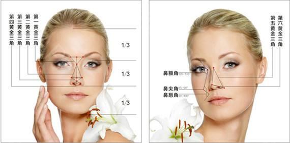 上海整形隆鼻哪里便宜效果好