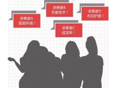 上海美莱—脂肪填充如何