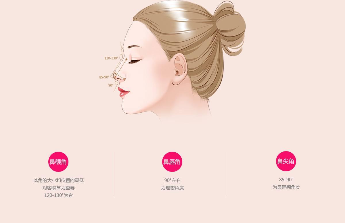 上海地区做注射隆鼻的效果长久吗