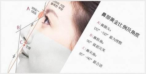 美莱做达拉斯隆鼻的手术优点是什么
