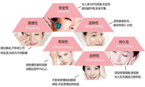 上海做彩光嫩肤祛痘需要花费多少