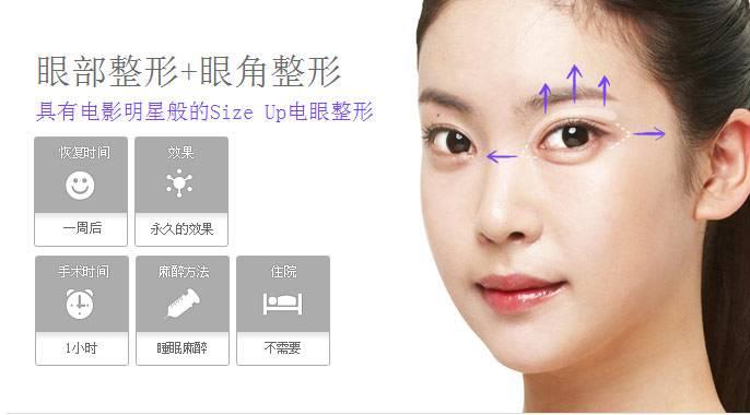【美莱双眼皮资讯】上海做割双眼皮要多少钱