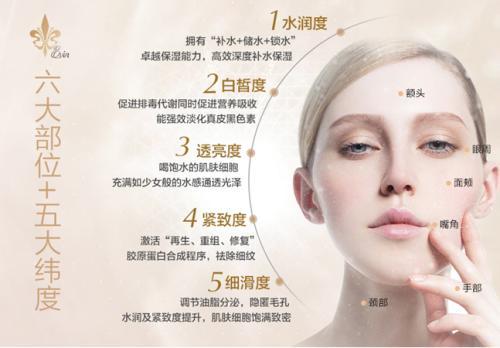 上海一般注射了水光针多少钱一针
