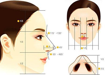 在上海美容院做假体隆鼻多少钱