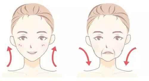 上海医院做法令纹去除,自体脂肪与玻尿酸哪个效果更强