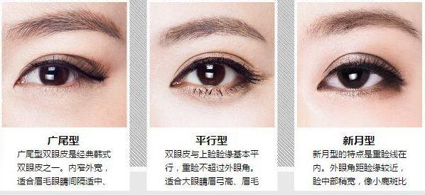 上海做了全切双眼皮是永久的吗