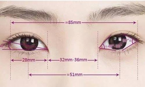 一般做韩式隐形开眼角手术需要多少钱