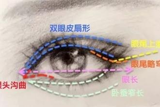 割双眼皮能有桃花眼吗