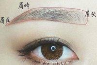 上海韩式纹眉需要多少钱