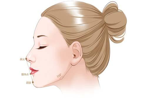 美莱达拉斯隆鼻,让你拥有完美的侧颜杀