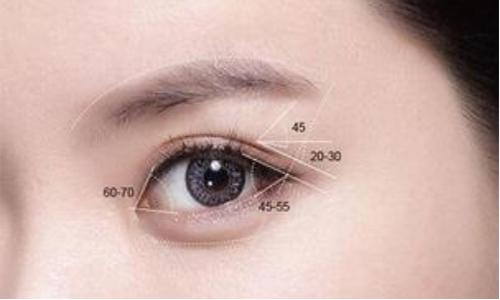 上海开眼角手术价格多少钱,贵不贵