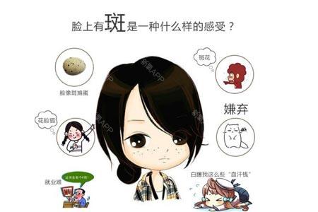 上海光子嫩肤的价格是多少钱