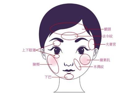 自体脂肪填充合适多少岁合适,面部填充怎么更自然